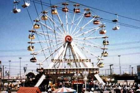 Roda Panorâmica
